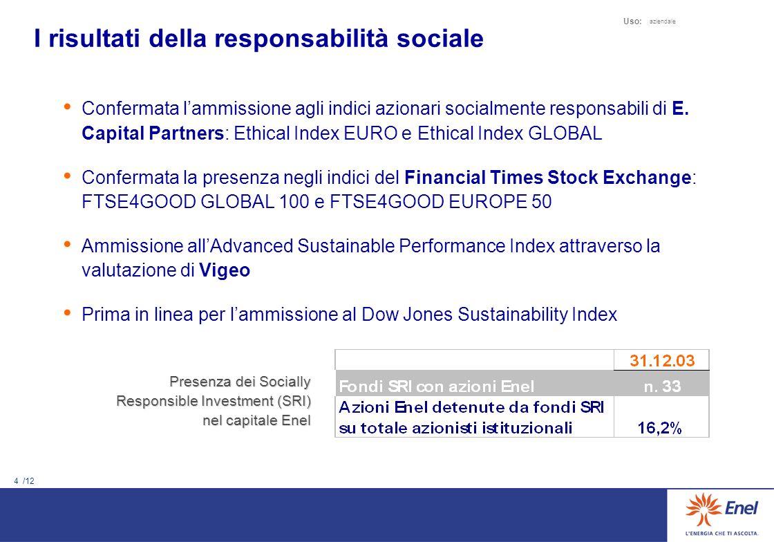 I risultati della responsabilità sociale