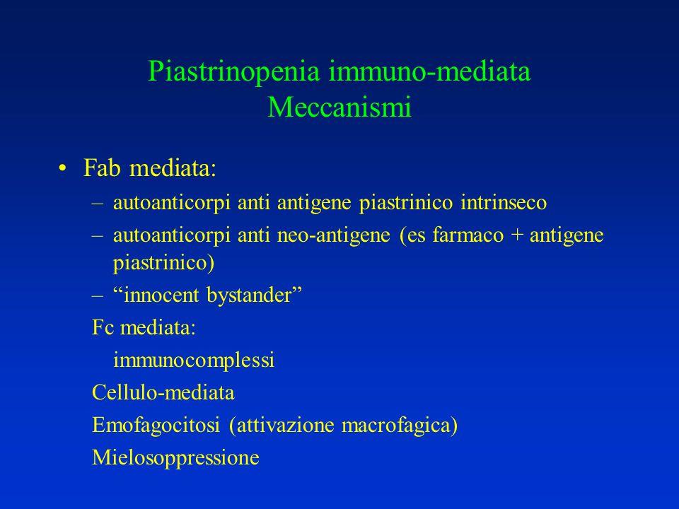 Piastrinopenia immuno-mediata Meccanismi