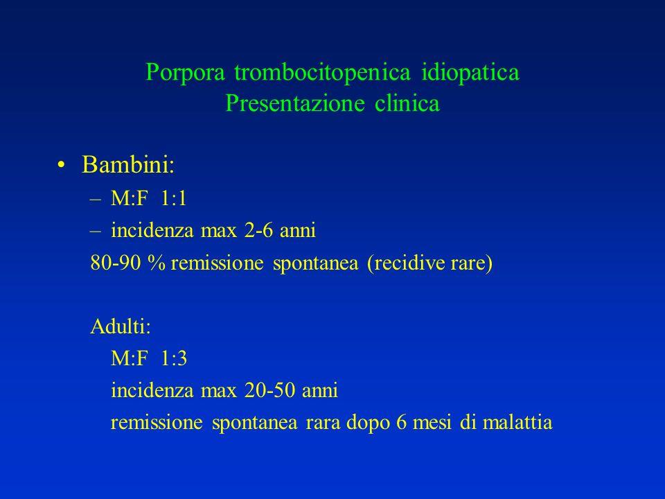 Porpora trombocitopenica idiopatica Presentazione clinica