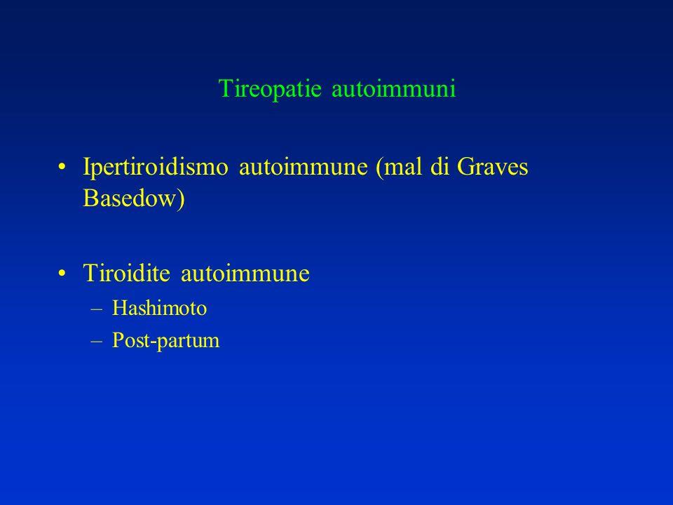 Tireopatie autoimmuni