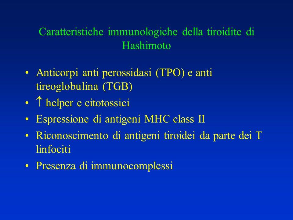 Caratteristiche immunologiche della tiroidite di Hashimoto