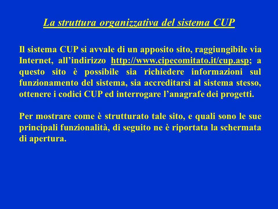 La struttura organizzativa del sistema CUP