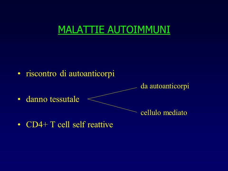 MALATTIE AUTOIMMUNI riscontro di autoanticorpi danno tessutale