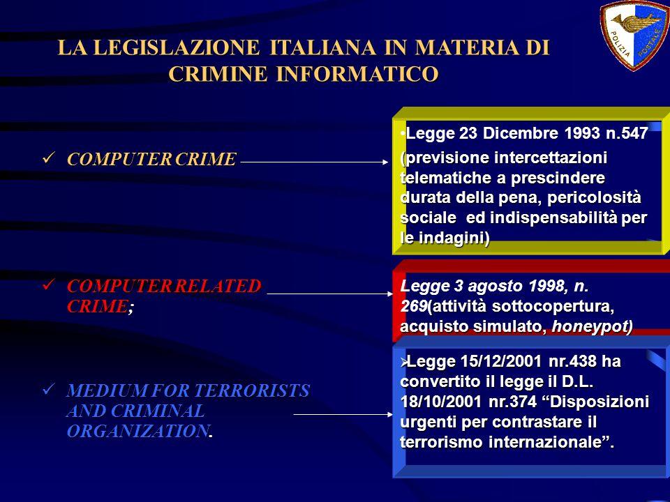 LA LEGISLAZIONE ITALIANA IN MATERIA DI CRIMINE INFORMATICO