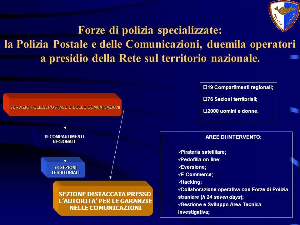 Forze di polizia specializzate: la Polizia Postale e delle Comunicazioni, duemila operatori a presidio della Rete sul territorio nazionale.