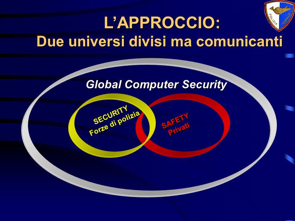 Due universi divisi ma comunicanti