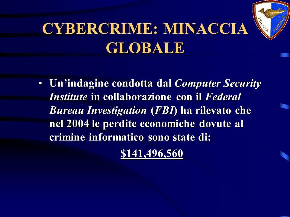 CYBERCRIME: MINACCIA GLOBALE