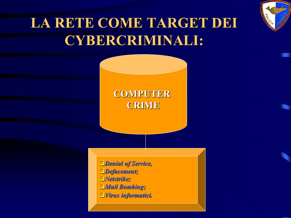 LA RETE COME TARGET DEI CYBERCRIMINALI: