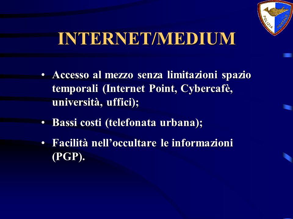 INTERNET/MEDIUM Accesso al mezzo senza limitazioni spazio temporali (Internet Point, Cybercafè, università, uffici);