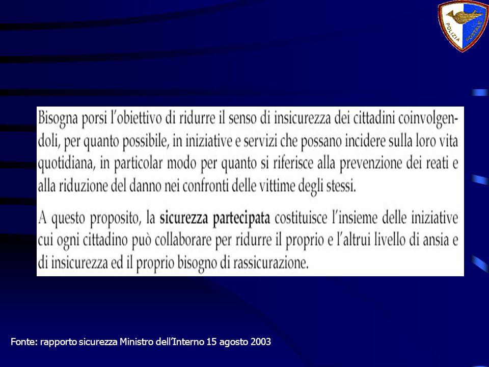 Fonte: rapporto sicurezza Ministro dell'Interno 15 agosto 2003