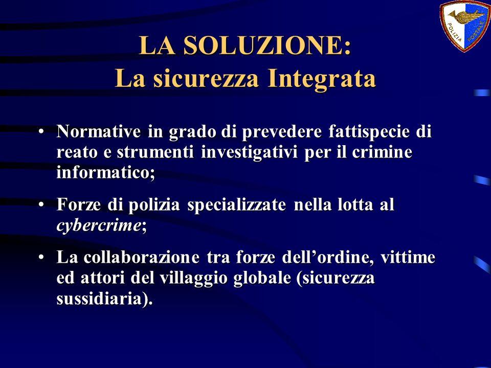 LA SOLUZIONE: La sicurezza Integrata
