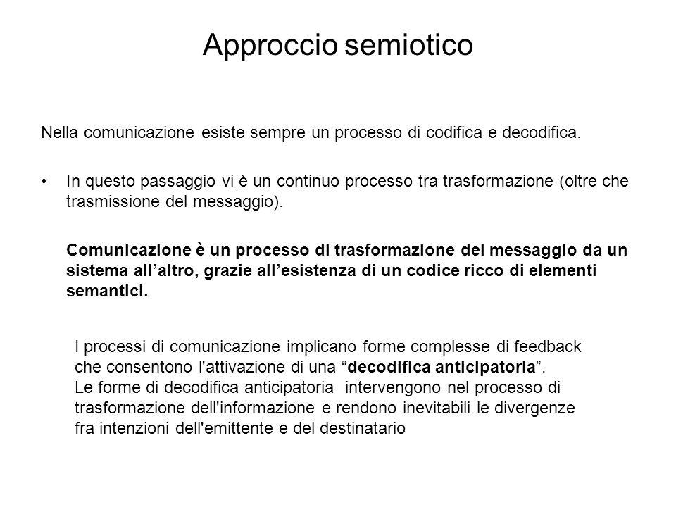 Approccio semiotico Nella comunicazione esiste sempre un processo di codifica e decodifica.
