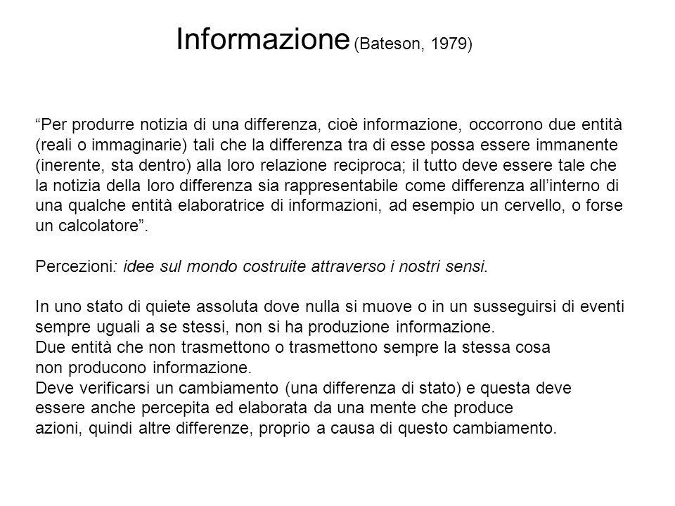 Informazione (Bateson, 1979)