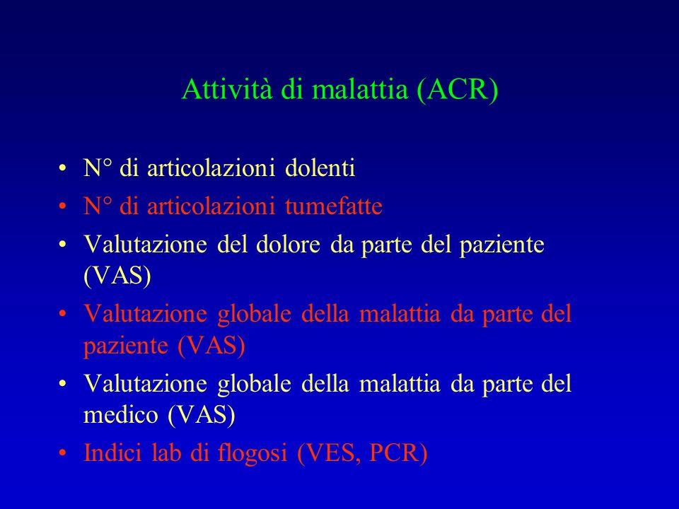 Attività di malattia (ACR)