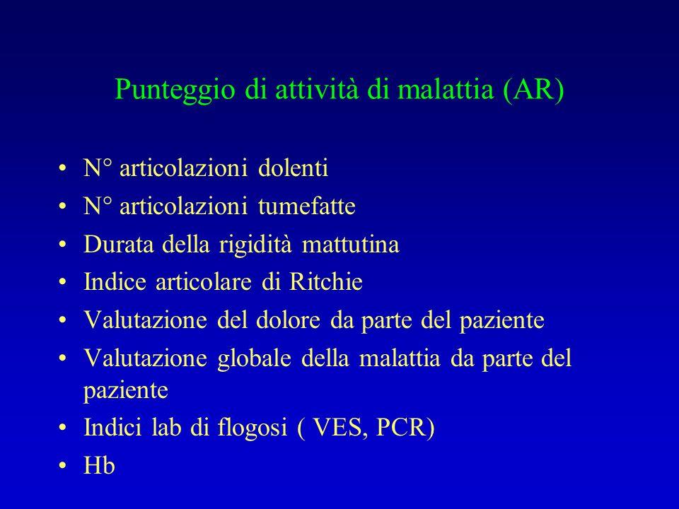 Punteggio di attività di malattia (AR)