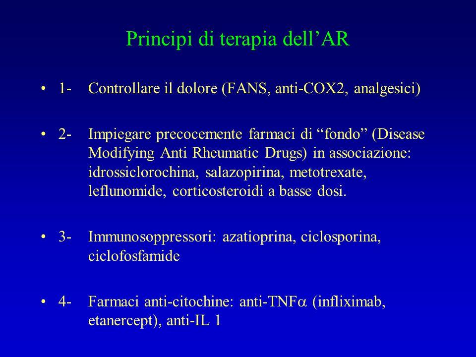 Principi di terapia dell'AR
