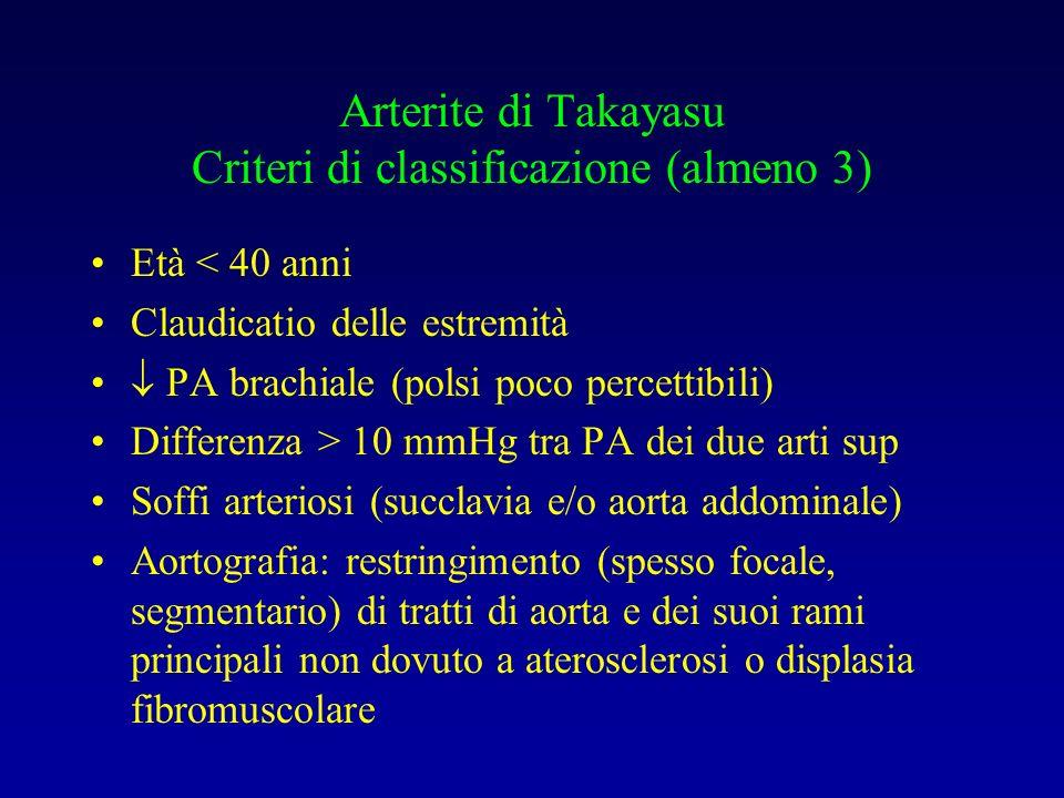 Arterite di Takayasu Criteri di classificazione (almeno 3)