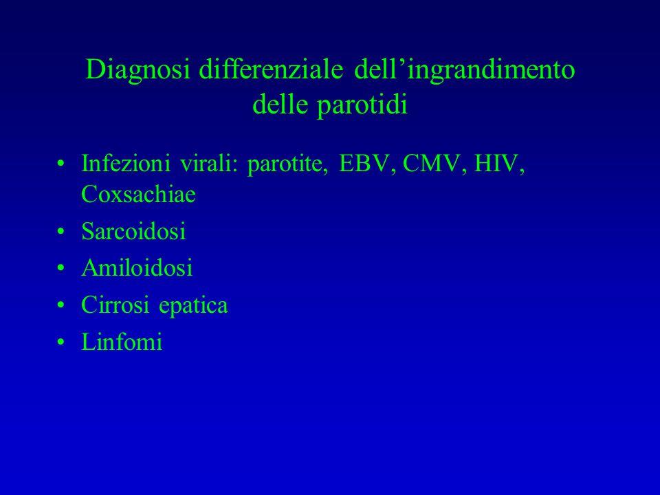 Diagnosi differenziale dell'ingrandimento delle parotidi