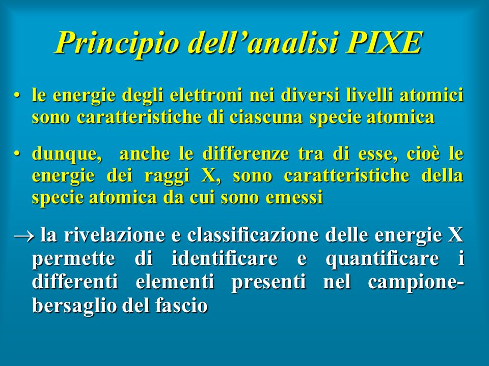 Principio dell'analisi PIXE