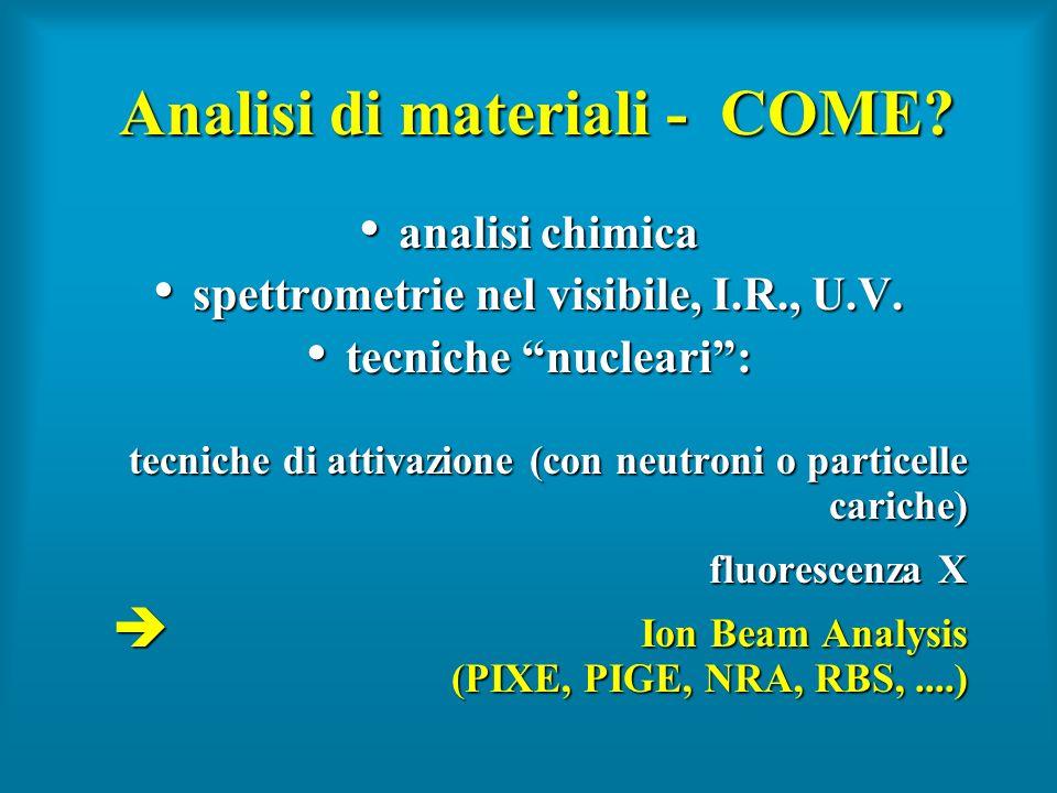 Analisi di materiali - COME
