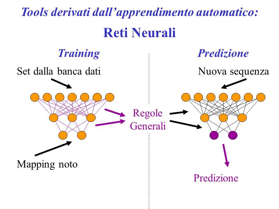 Tools derivati dall'apprendimento automatico: