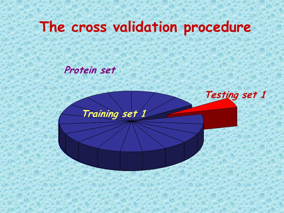 The cross validation procedure
