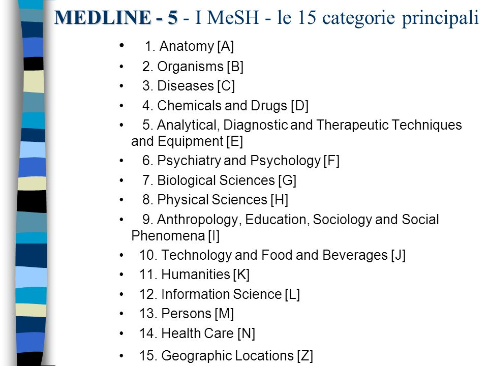 MEDLINE I MeSH - le 15 categorie principali