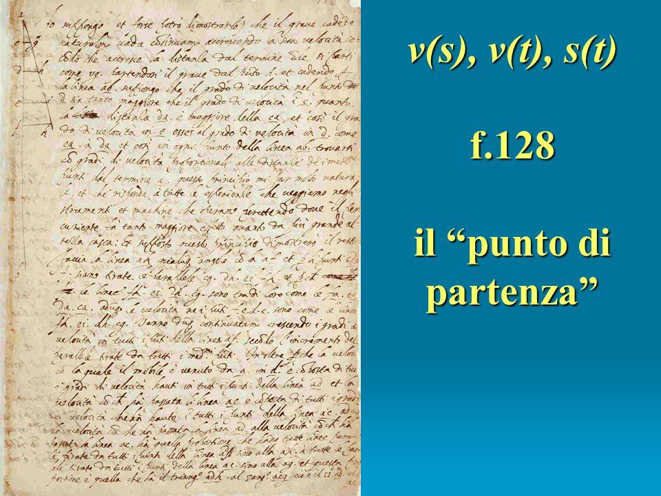 v(s), v(t), s(t) f.128 il punto di partenza
