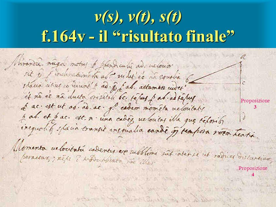 v(s), v(t), s(t) f.164v - il risultato finale