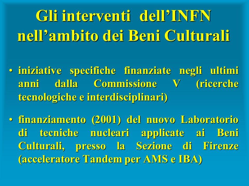 Gli interventi dell'INFN nell'ambito dei Beni Culturali