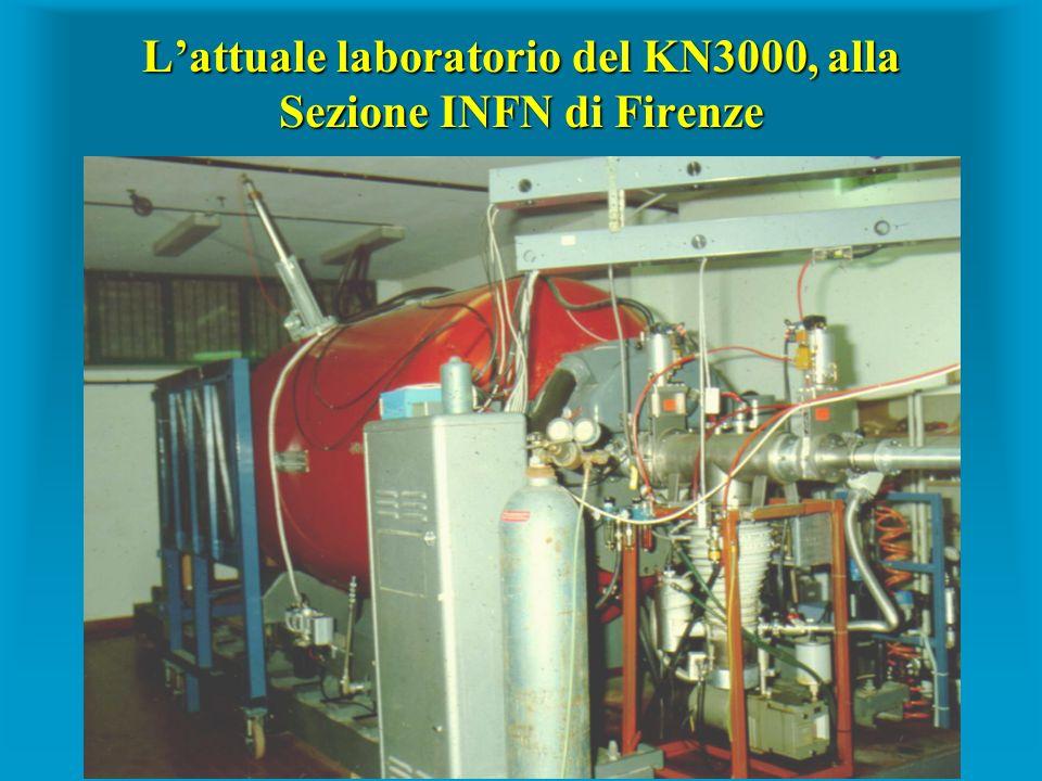 L'attuale laboratorio del KN3000, alla Sezione INFN di Firenze