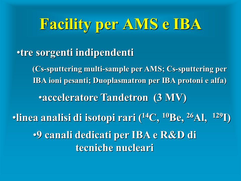 Facility per AMS e IBA tre sorgenti indipendenti