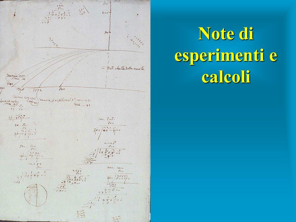 Note di esperimenti e calcoli