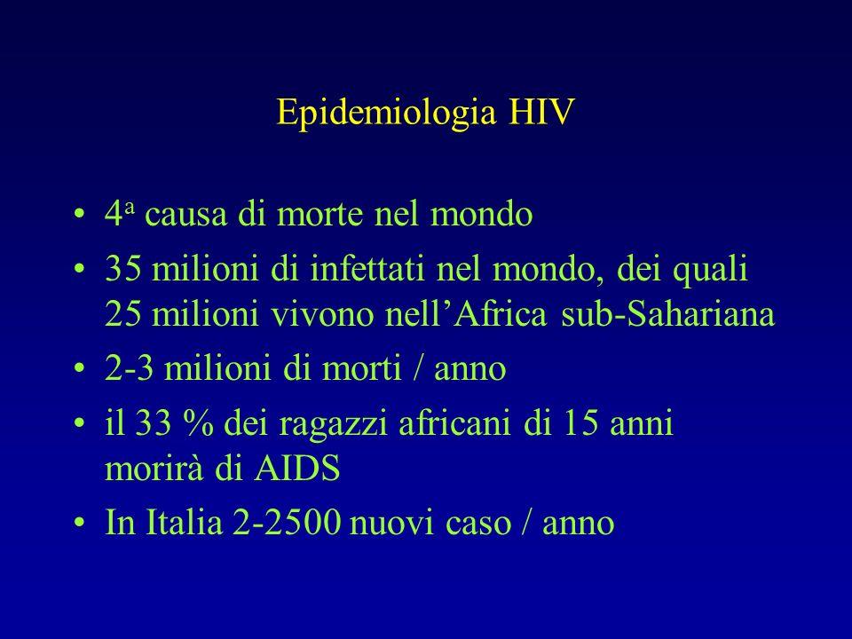 Epidemiologia HIV4a causa di morte nel mondo. 35 milioni di infettati nel mondo, dei quali 25 milioni vivono nell'Africa sub-Sahariana.