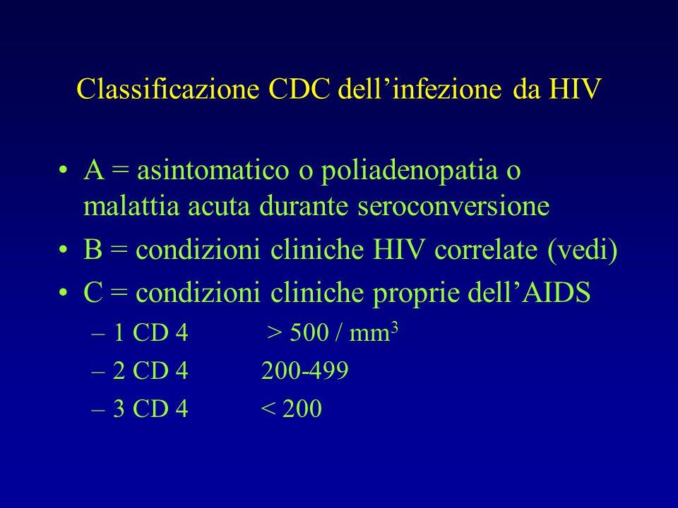 Classificazione CDC dell'infezione da HIV