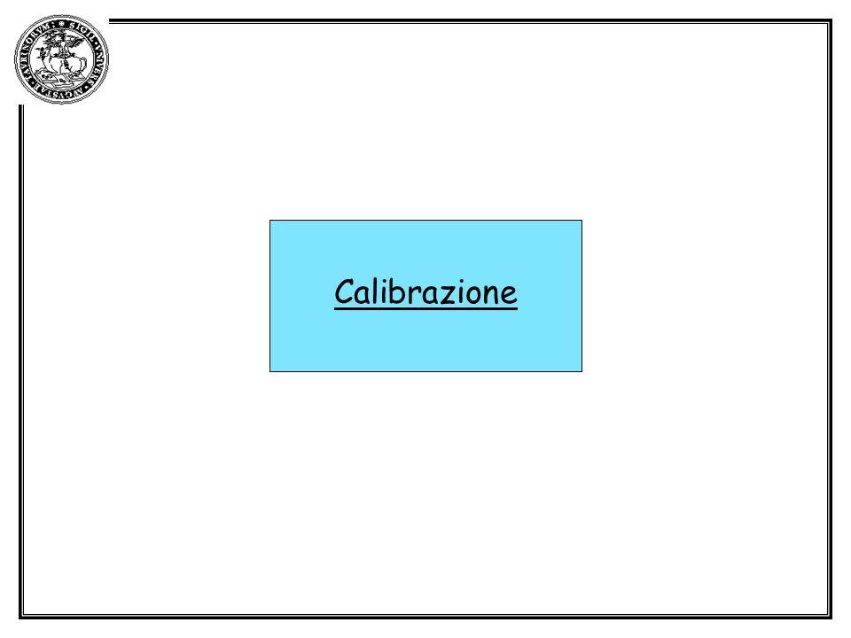 Calibrazione