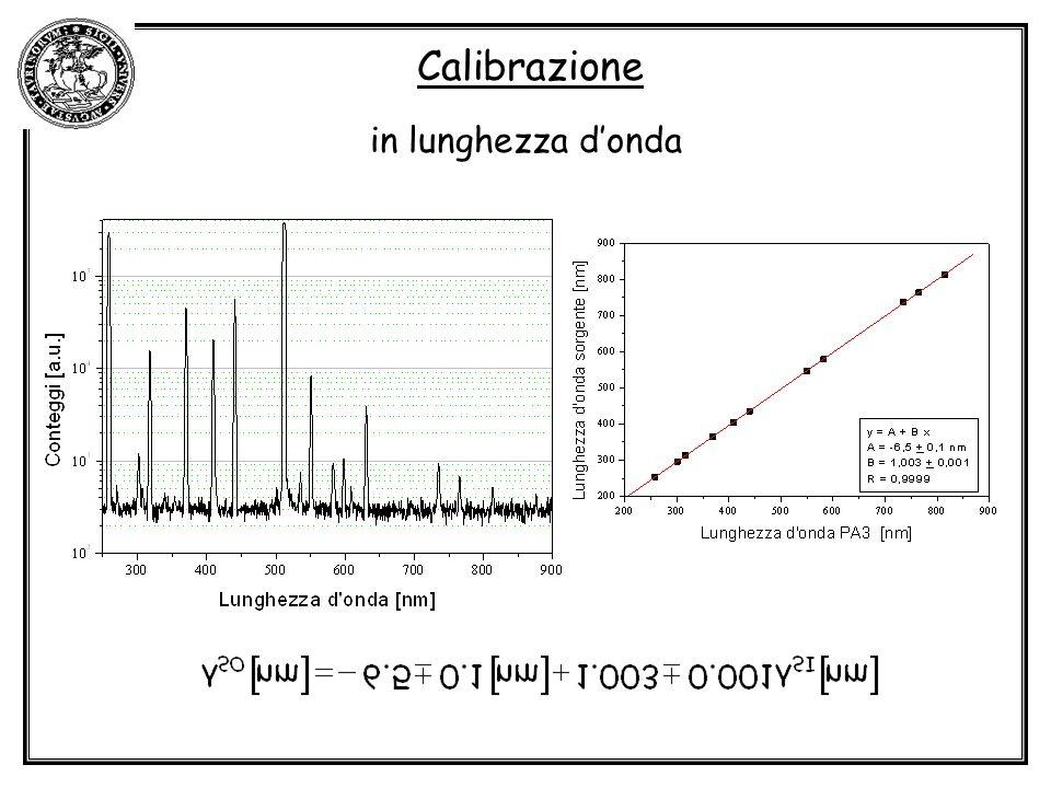 Calibrazione in lunghezza d'onda