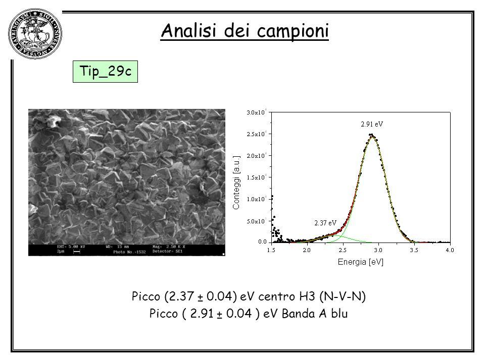 Picco (2.37 ± 0.04) eV centro H3 (N-V-N)