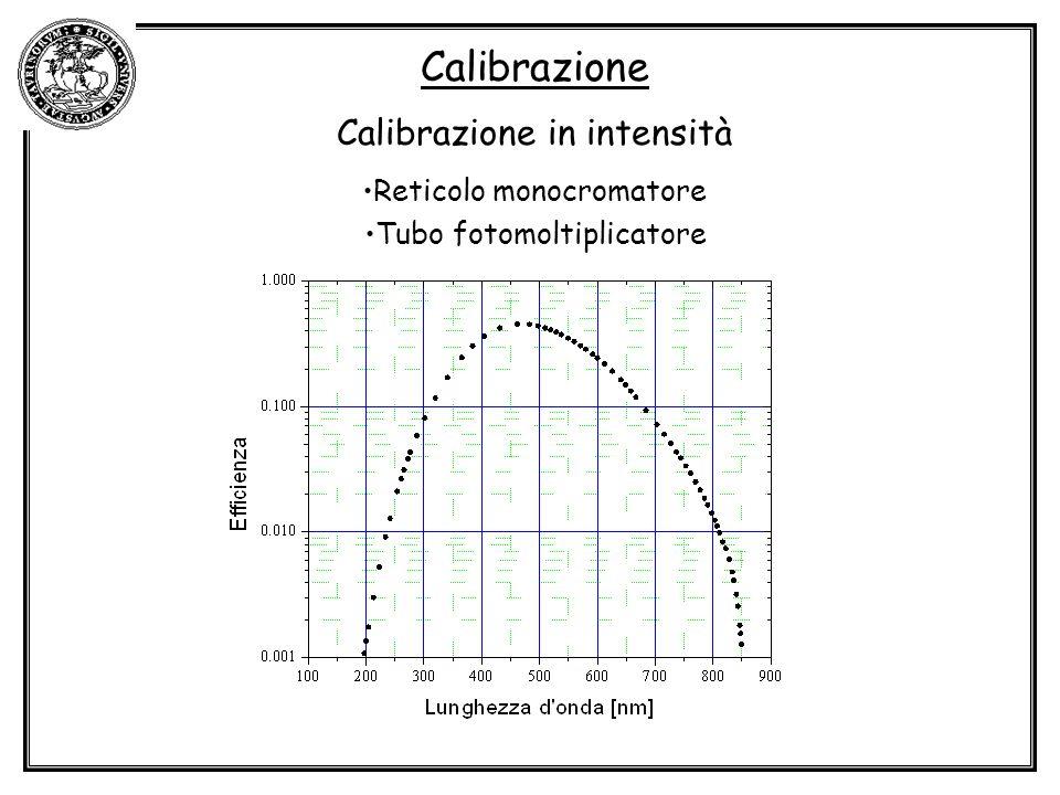 Calibrazione Calibrazione in intensità Reticolo monocromatore