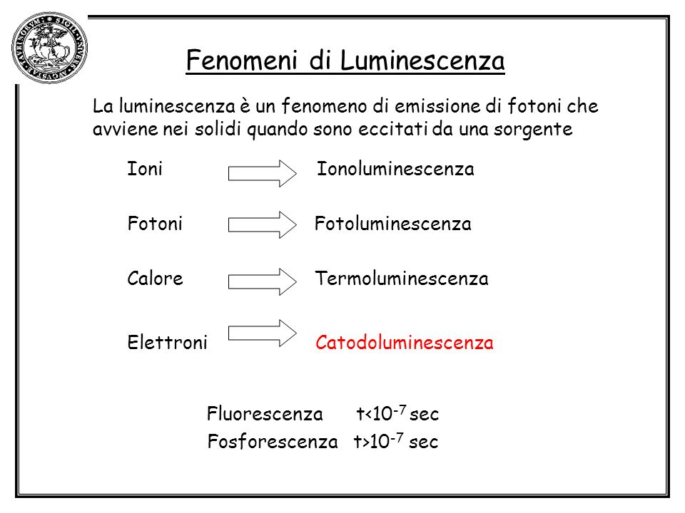 Fenomeni di Luminescenza