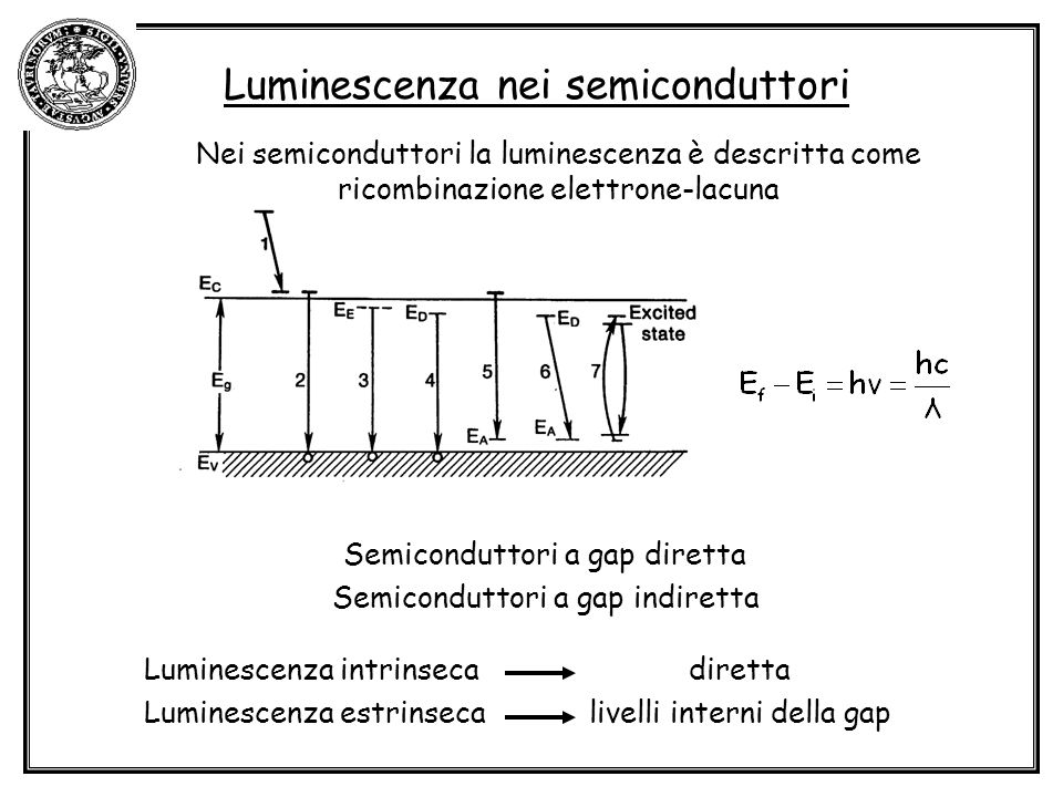 Luminescenza nei semiconduttori