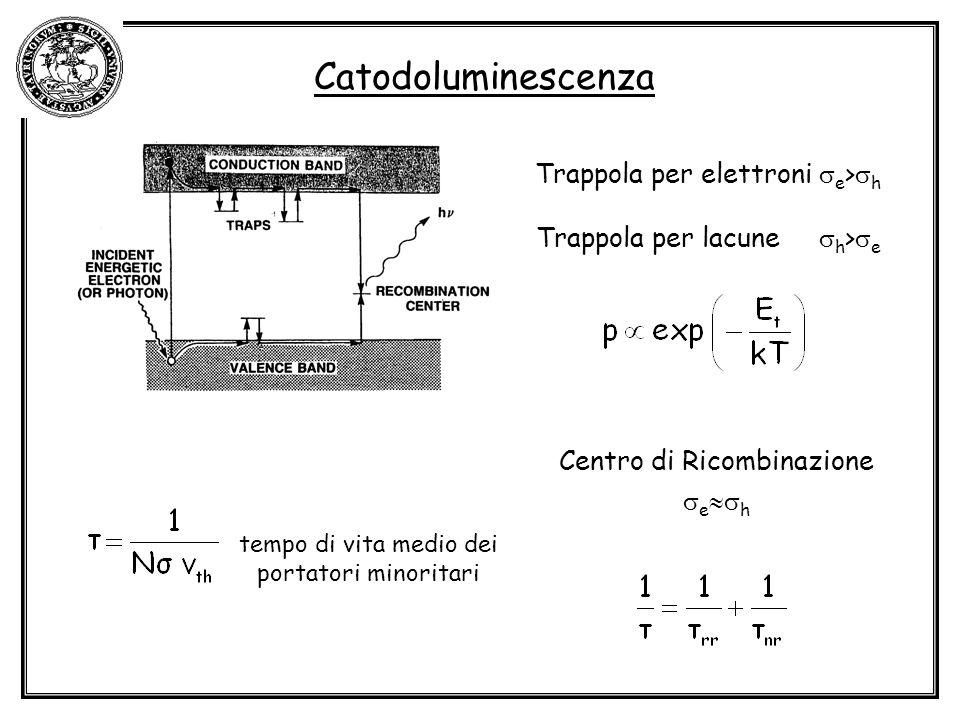 Catodoluminescenza Trappola per elettroni se>sh