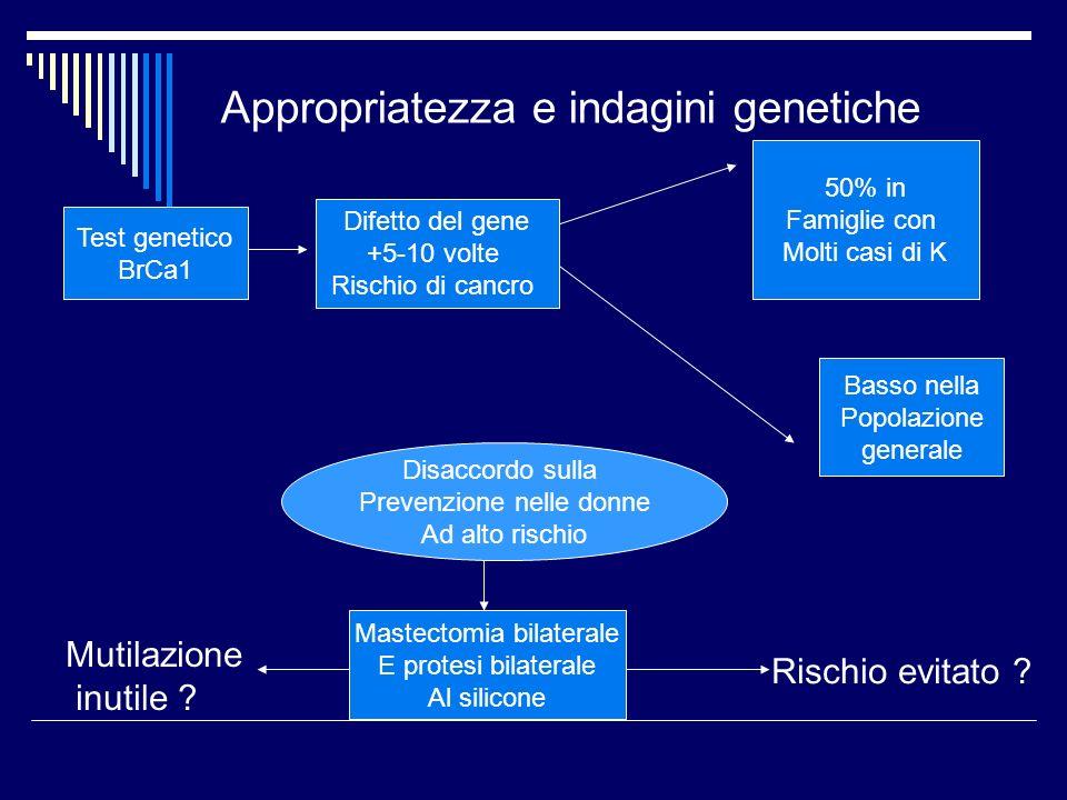 Appropriatezza e indagini genetiche