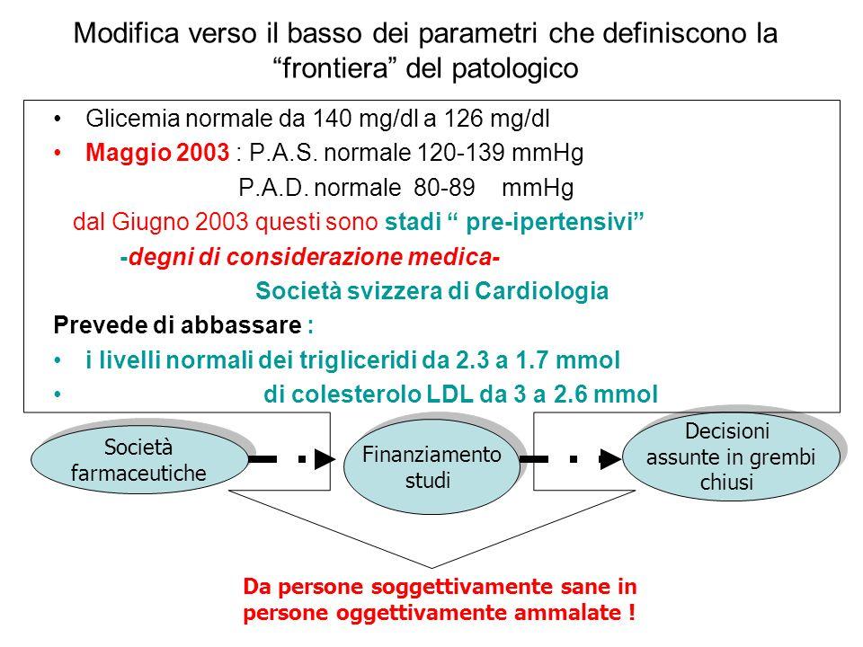 Società svizzera di Cardiologia