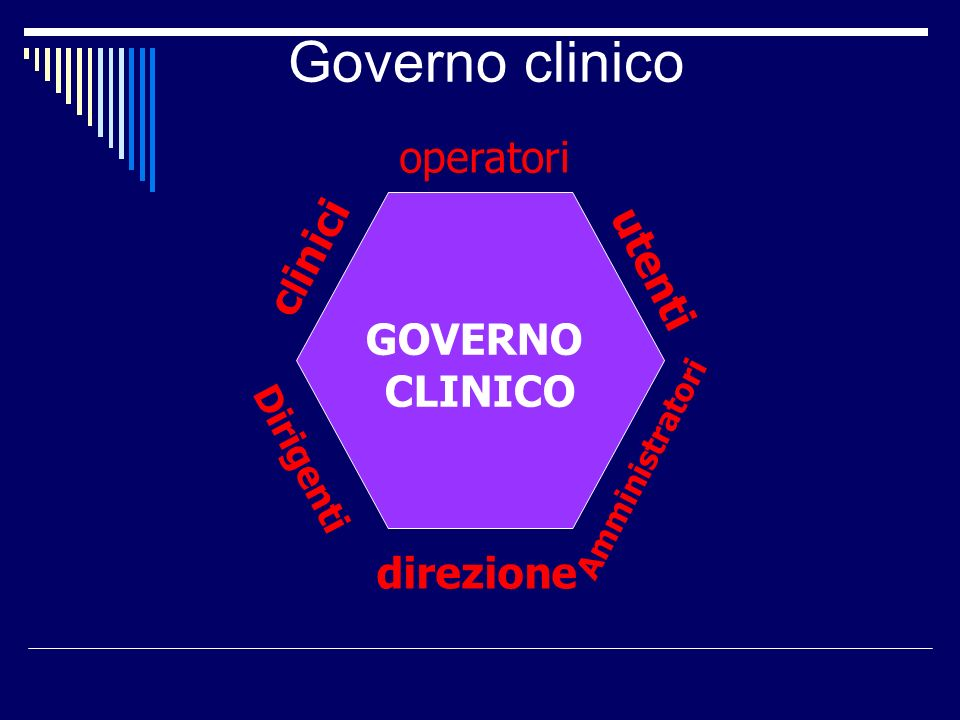 Governo clinico operatori clinici utenti GOVERNO CLINICO direzione
