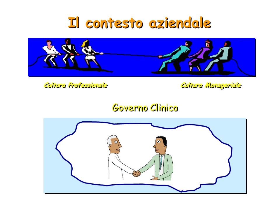 Il contesto aziendale Governo Clinico