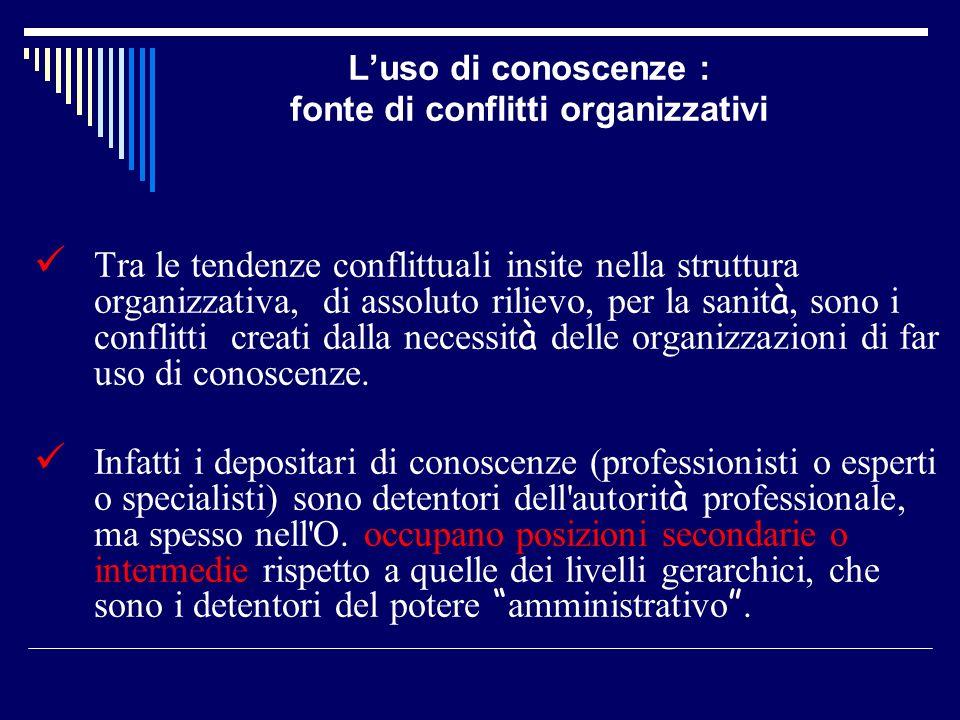 L'uso di conoscenze : fonte di conflitti organizzativi
