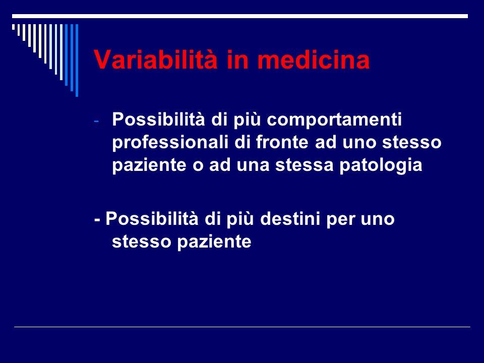 Variabilità in medicina