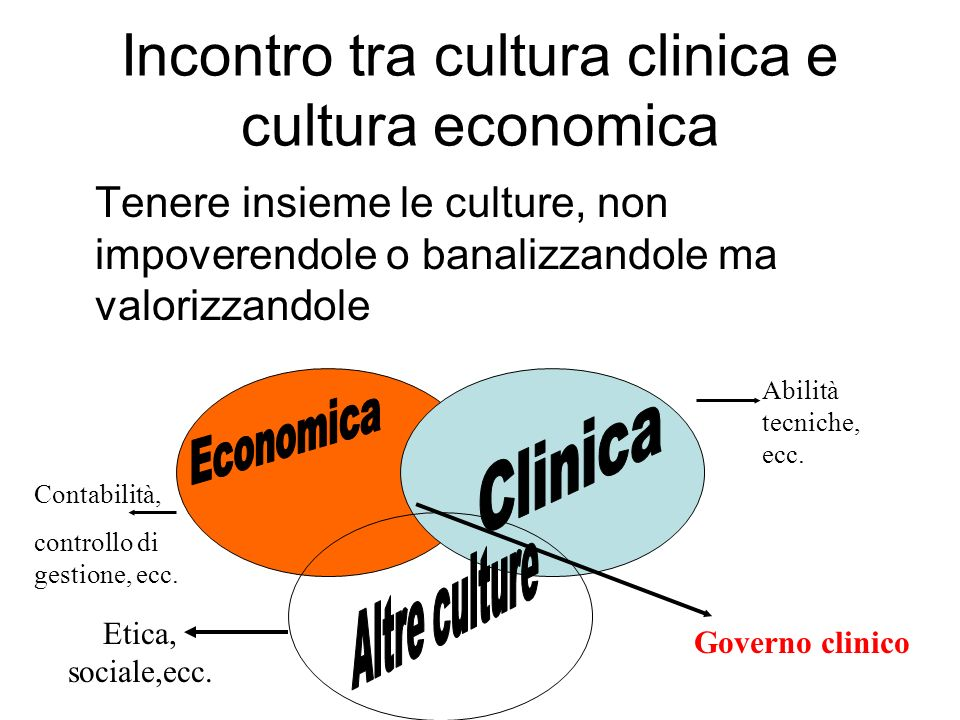 Incontro tra cultura clinica e cultura economica
