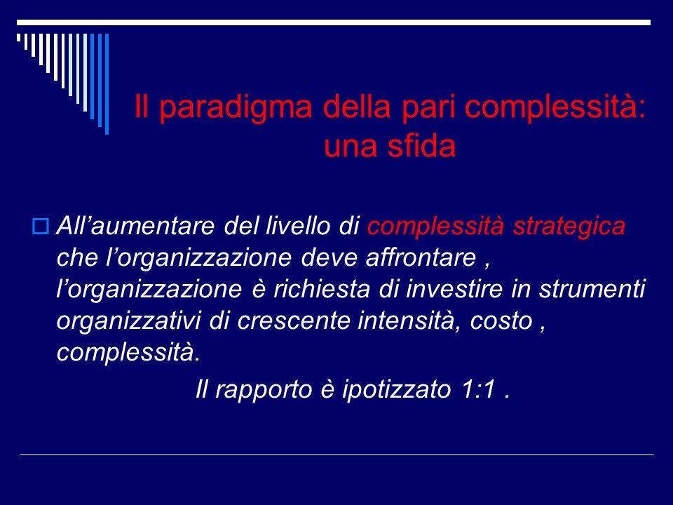 Il paradigma della pari complessità: una sfida